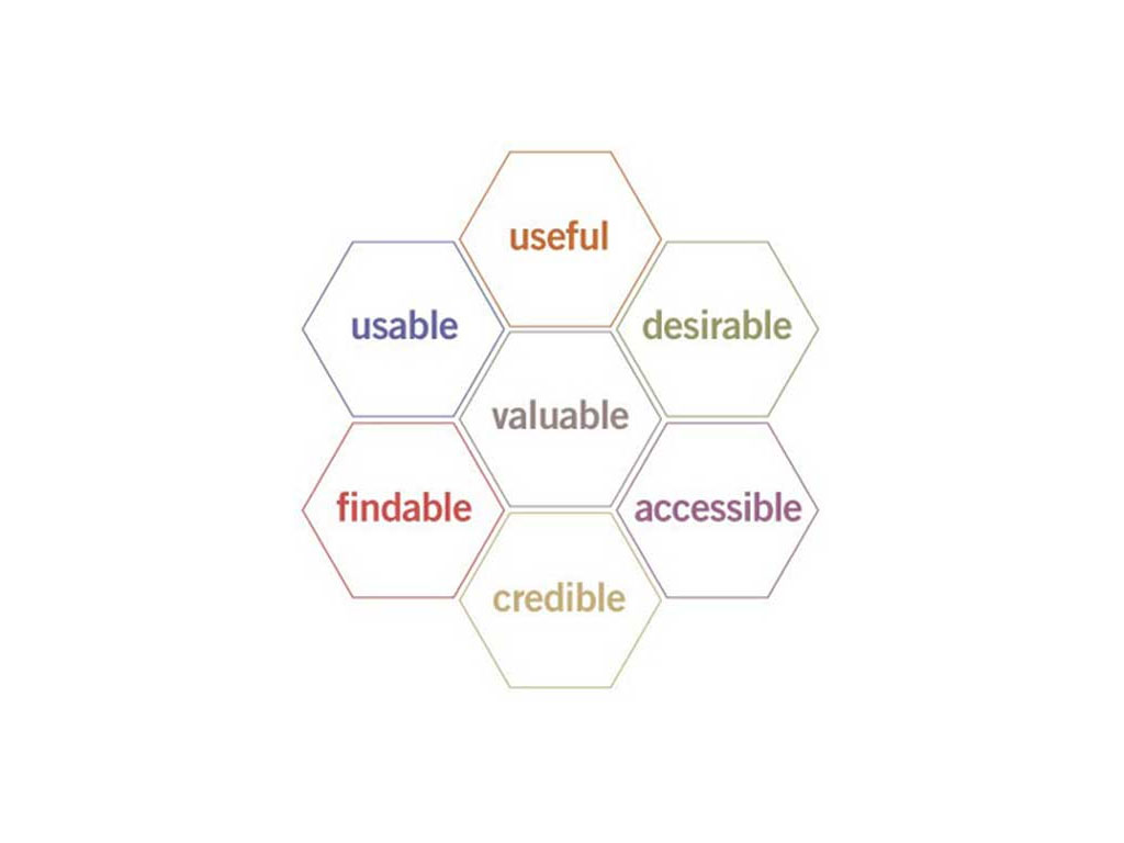 Significantly Enhancing Your Website's User Experience